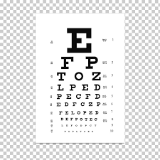 Number Snellen Chart Eye Chart Line Point Fortune Poster
