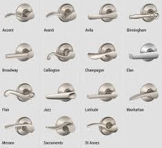 kwikset door lock parts. Your Lever Style Door Knob With Regard To Kwikset Handles Decorating Lock Parts G