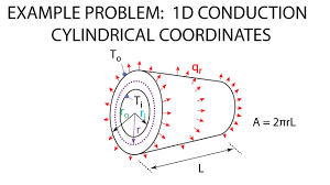 heat transfer l5 p3 example cylindrical conduction
