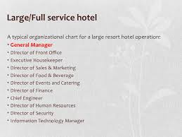 60 Unfolded Resort Hotel Organizational Chart