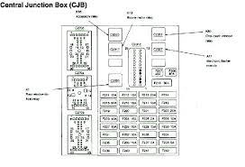 kenworth t680 fuse panel diagram ~ wiring diagram portal ~ \u2022 kenworth t660 fuse box kenworth t680 fuse panel diagram u2010 wiring diagrams instruction rh pcpersia org kenworth t660 fuse panel diagram 2016 kenworth t680 fuse box diagram