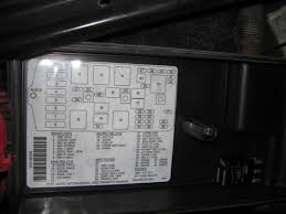 fuse box diagram for 1998 buick century fuse wiring diagrams online