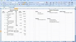 Lesson 2 Posting To General Ledger Accounts