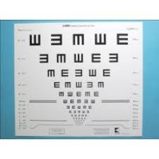 How To Use Logmar Chart Tumbling Es Lvrc Distance Logmar Visual Acuity Chart Lvrcdie