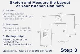 How To Measure For Kitchen Cabinets. Cool How To Measure Square ...