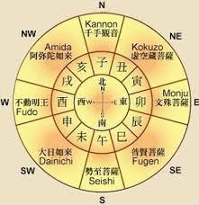 Chinese Japanese Zodiac Chart 8 Buddhist Protectors Of
