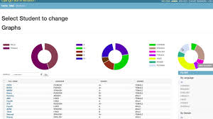 How To Make Charts In Django Admin Interface