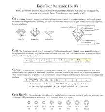 4 C S Diamond Chart Diamond Grading System And The 4 Cs Diamonds Rock
