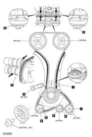 To replace timing chain on mercedes c180 kompressor w204 2008 2010