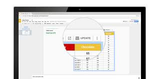 Google Sheets Charts Google Sheets Is Making It Easier To Create Charts Through