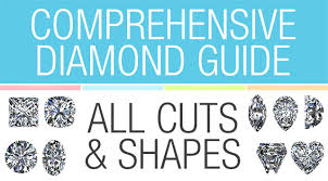Diamond Types Chart Types Of Diamond Cuts Chart With Shapes And Sizes