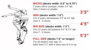 Skateboard Length And Width Chart What Is The Best Skateboard Beginners Can Rely On Best