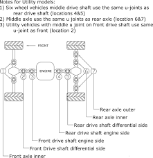 kawasaki mule 2510 electrical diagram kawasaki wiring diagram kawasaki mule 4010 trans 4x4 wiring diagram on kawasaki mule 2510 electrical diagram