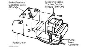 a4 abs controller pump repair diy (with pics!) audiworld forums Traction Control Wiring Diagram a4 abs controller pump repair diy (with pics!) davis traction control wiring diagram