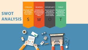 Swot Analysis Of Web Design Company Perfect Swot Analysis For Mobile App How To Validate Your Ideas