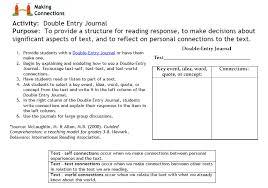 writing research paper pdf zoology