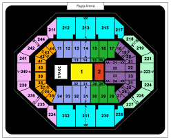 Rupp Arena Seating Chart Seat Numbers Rupp Arena Seat Numbers Related Keywords Suggestions
