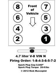 dodge ram engine parts diagram dodge wiring diagram for cars 1997 Dodge Ram 1500 Wiring Harness Diagram dodge 4 7 engine parts diagram dodge wiring diagram for cars dodge ram 1997 dodge ram 1500 wire diagram