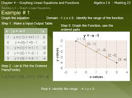 chapter 4 graphing linear equations and functions algebra i a meeting 23 example 1