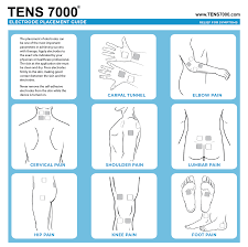 Tens Machine Pad Placement Chart Tens Unit Electrode Placement Guide Tens 7000