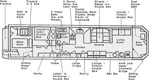 houseboats ca temagami cottage vacation or houseboat diagram