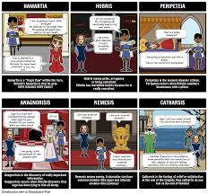 othello tragedy comic storyboard by marniefabulous