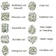 Color Chart For Diamond Diamond Cuts Chart Diamond Color Chart 11 Ring Histrunks Jardins