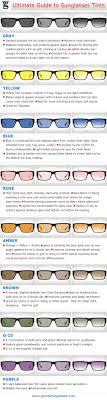 Choosing The Right Sunglass Tint Globaleyeglasses Com