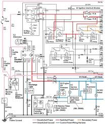 john deere x720 starting issues mytractorforum com the click image for larger version x585 starter circuit jpg views 1765 size 217 3