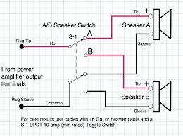 how do i build an a b switch for speakers gearslutz pro audio how do i build an a b switch for speakers b speaker