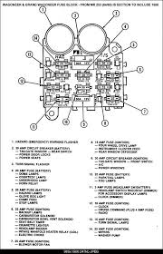 which fuses for interior lighting com originally posted by bagusjeep view post