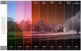 Wratten Filter Chart Filters Archives Photoir Net