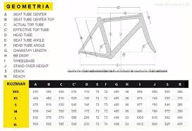 Ridley Orion Size Chart Road Bike Cycling Forums