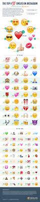 100 Most Popular Emojis On Instagram For Killer Comments
