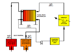 geothermal heat pump. Beautiful Pump Typical Direct Use Geothermal Heating System Configuration On Heat Pump U