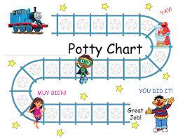 Free Printable Potty Charts Thomas The Train Potty Chart Jasonkellyphoto Co