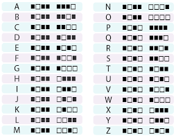 Binary Code Chart Destiny 55 Precise Binary To Text Chart