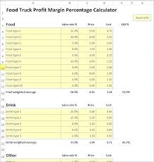 food percentage calculator margin calculation excel excel markup formula margin formula excel