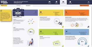 Basic Challenges Of Organizational Design Hbp Organizational Design Simulation Evolving Structures