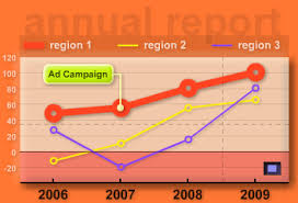 Charts Swf 4 Useful Php Tools For Image Manipulation And Graphs