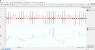 Heart Rate Bpm Chart Heart Rate Adinstruments