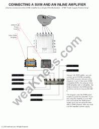 swm rv dish wiring diagram swm auto wiring diagram schematic directv swm 3 wiring diagram the wiring on swm rv dish wiring diagram