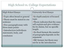 structuring arguments ppt video online  34 high school vs college expectations