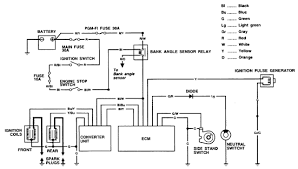 wiring diagram for car ignition system wiring wiring diagrams