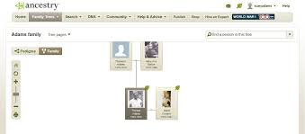 Worldwide Genealogy A Genealogical Collaboration Online Family