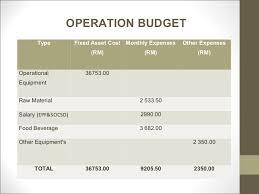 Operating Budget Example Business - Boat.jeremyeaton.co