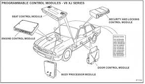 2004 xj8 fuse box auto electrical wiring diagram \u2022 2004 Jaguar XJ8 Engine at 2004 Jaguar Xjr Interior Wiring Diagram