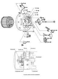 bicycle dynamo wiring diagram wiring diagram Dynamo To Alternator Conversion Wiring Diagram regulator for a hub dynamo 97 Chevy Alternator Wiring Diagram