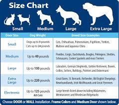 Dog Breeds Size Chart Goldenacresdogs Com