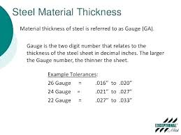 Stainless Steel Sheet Gauge Thickness 300mblinks Co